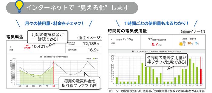 電気もガスも東京電力へ 東京電力エナジーパート …