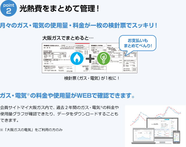 point2 光熱費をまとめて管理!