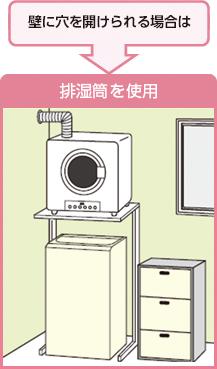 壁に穴を開けられる場合は排湿筒を使用
