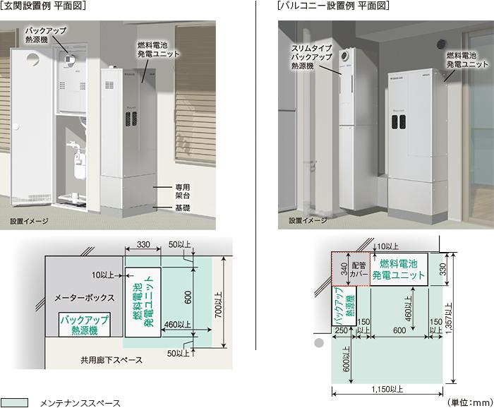 設置性 - エネファーム/大阪ガス